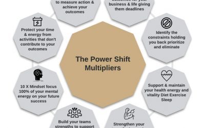 The Power shift 10X Multipliers
